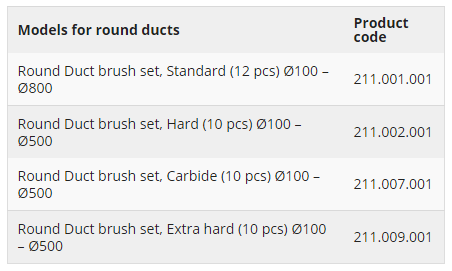 brush models for round ducts