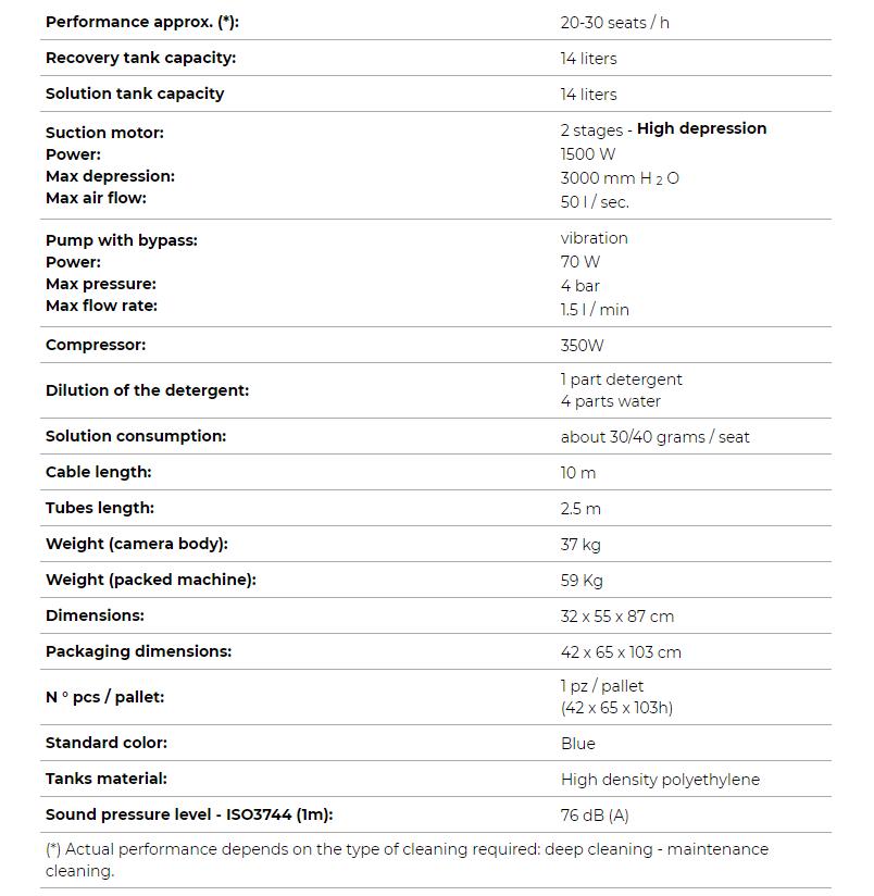 SW-15 FOAM technical features